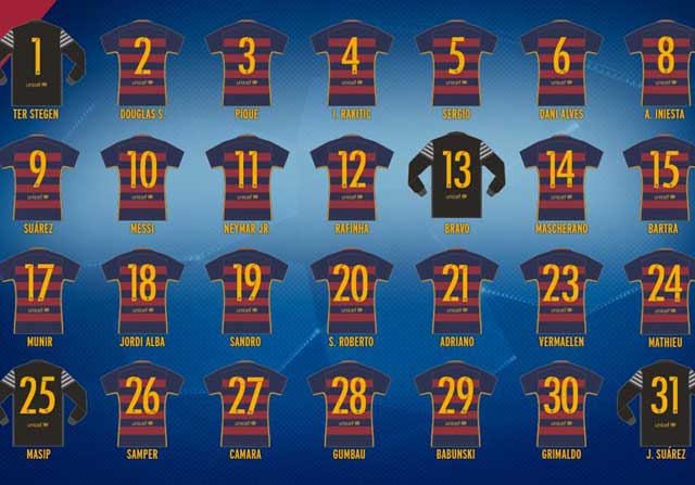 dorsales del barcelona en champions
