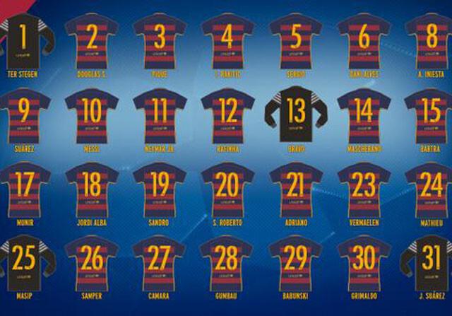 Hasta 17 canteranos en la lista del Barça para la Champions League