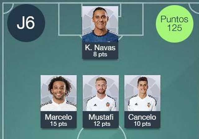 Once ideal de la jornada 6 de Liga