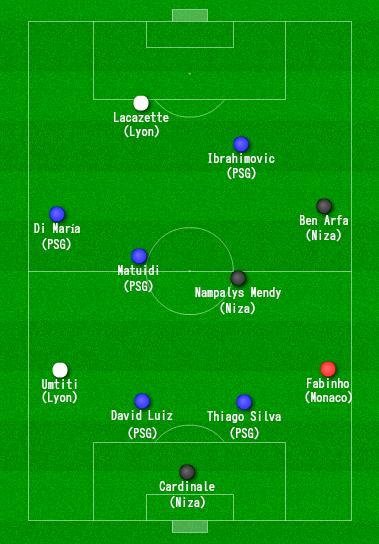 Once ideal liga francesa 2015/2016