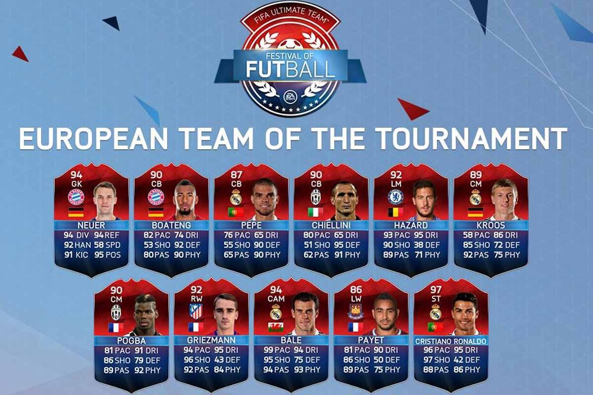 Once EA SPORTS FIFA