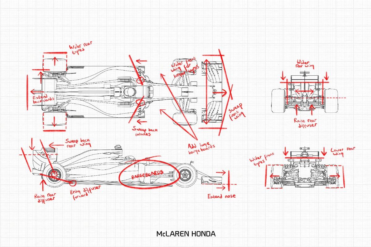 Boceto McLaren 2017