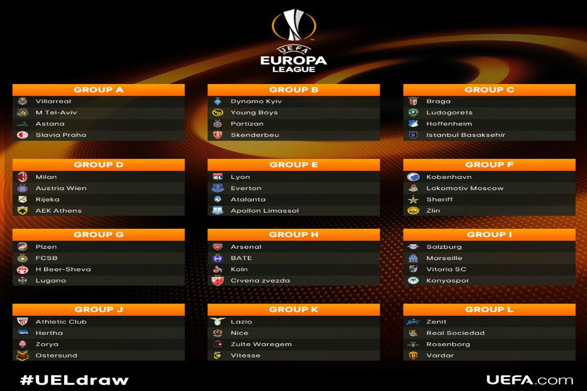Uefa Gruppen
