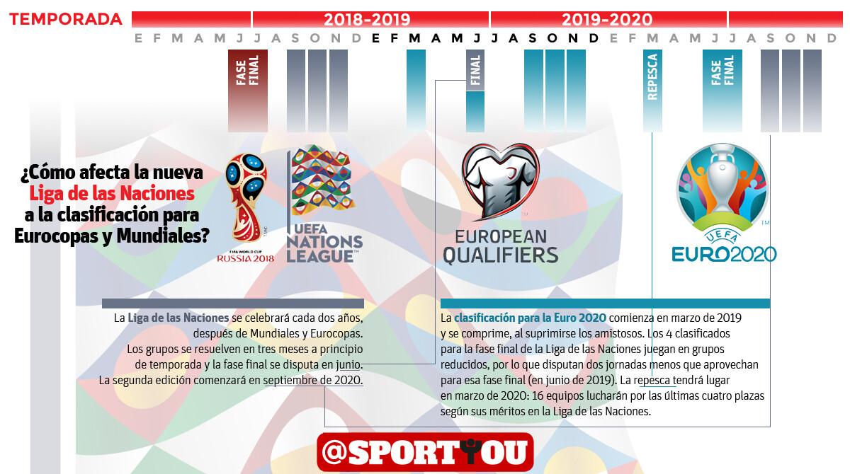 uefa euro liga