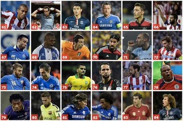 Los 100 mejores jugadores del mundo para L´Equipe