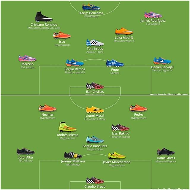 Botas de futbol del real madrid - Botas de seguridad madrid ...