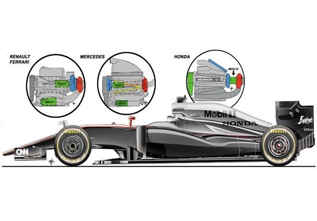 Análisis: la unidad de potencia del McLaren-Honda MP4/30