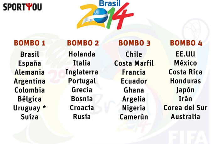 Los 32 del Mundial de Brasil 2014 Mundial-buena1