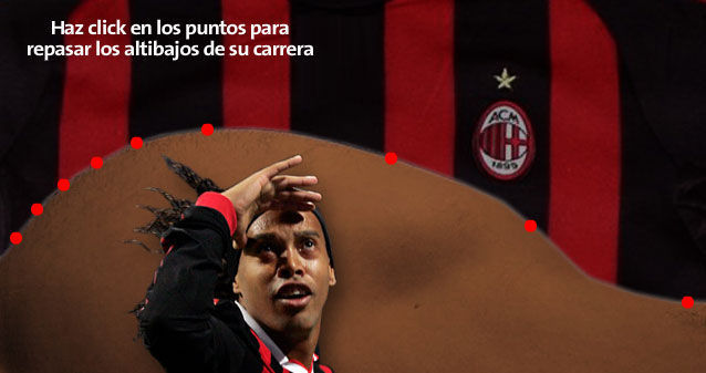 Ronaldinho estará en el debut de Adriano con el Miami United