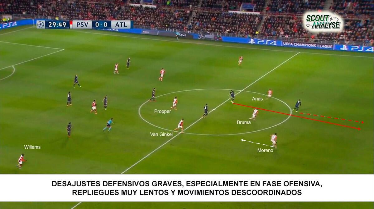 Informe PSV