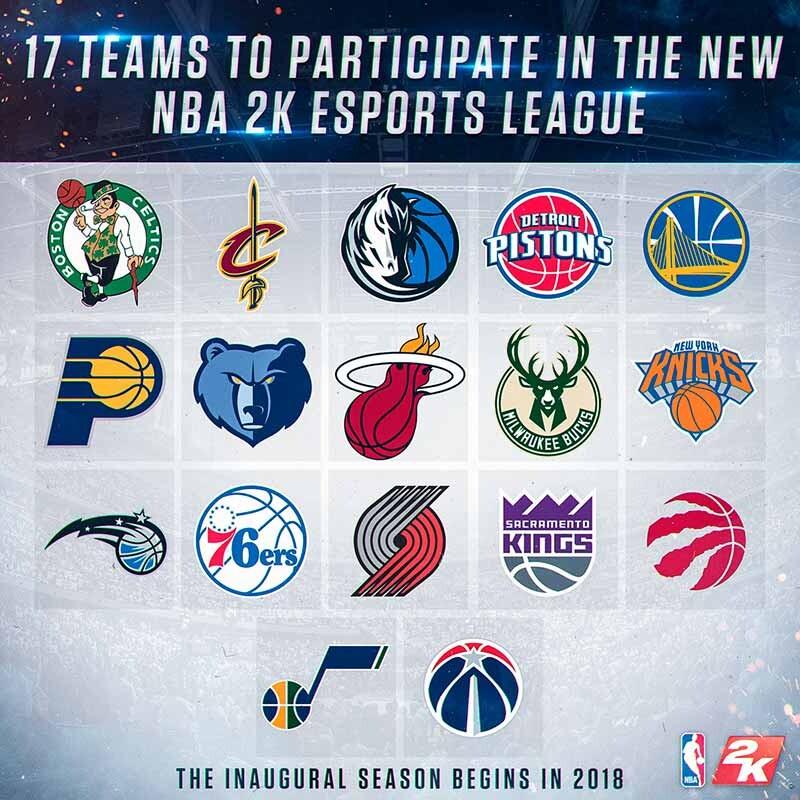 17 equipos competirán en la NBA 2K eLeague