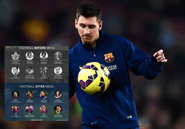 Messi records